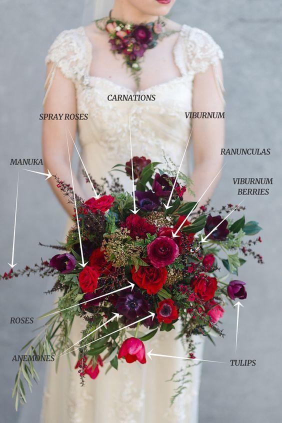Wedding Bouquet Recipe ~ Opulent Hand-Tied Autumn Bouquet: