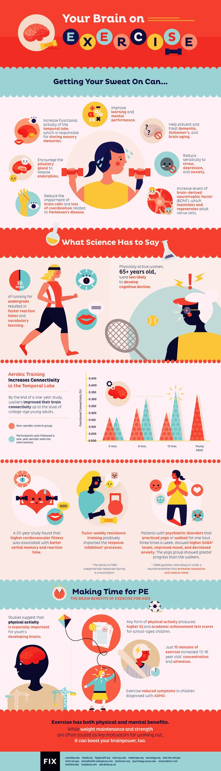 I bet you will get up and move that body when you read how getting your sweat on can improve your life! #infographic