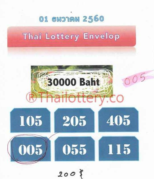 Thai Lotto Six Set or Pair of Digits for winning 01/02/2018 Lottery Result. For more updates and Tricks Visit daily and Share these tips with your friends. We are here to build a strong community to help people and also to promote them financially.