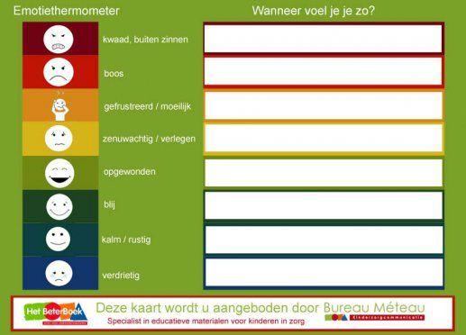 Emotiethermometer
