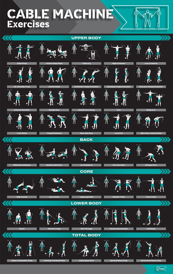 Cable machine workout poster in 2020 workout posters