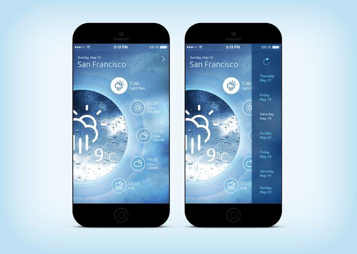 Dribbble - Weather-App-(washing-machine)-iOS7-full.jpg by Kreativa Studio