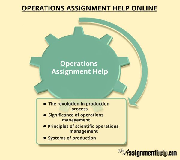 Number 1 in Operations Management assignments website on internet