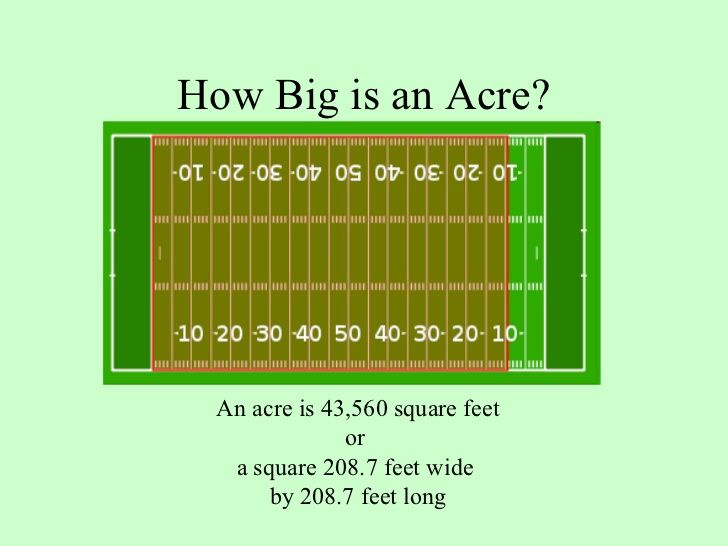Image Gallery How Big Is 43 Acres