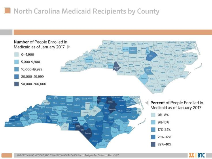 CHARTBOOK: Understanding Medicaid and Its Impact in North Carolina   NC Justice Center