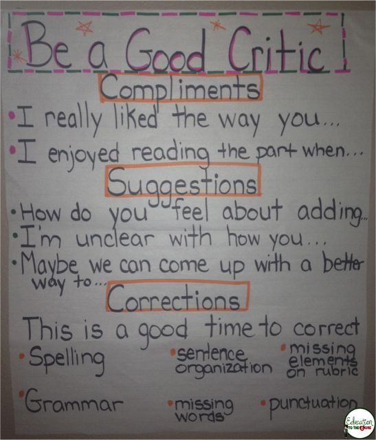 Education to the Core: Anchor Charts   Education to the Core Be A Good Critic Anchor Chart, good for class discussions and peer conferencing