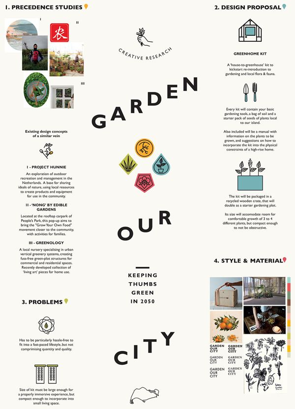 Museum of Living 2050: Garden Our City on Behance