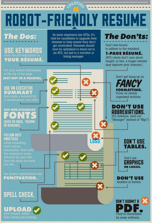 26 best Nail the Resume, Win the Interview images on Pinterest - affirmative action officer sample resume