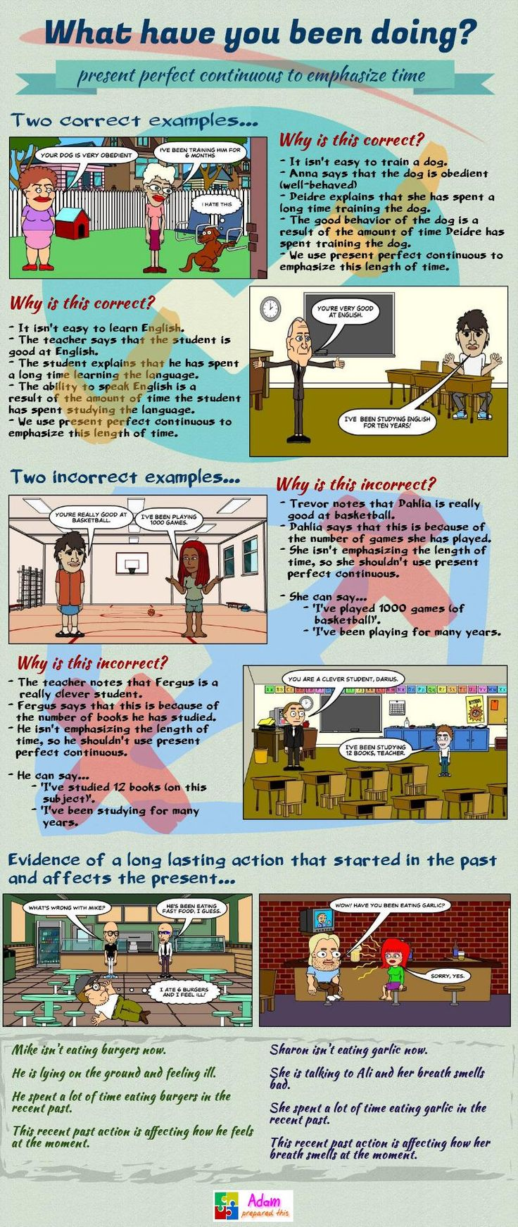 Infographic: Present Perfect Continuous to Emphasize time | Teach them English