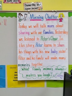 Morning message/morning chatter/chit chat/buzz book.....I like the idea of having a question at the end so the kids can turn and talk
