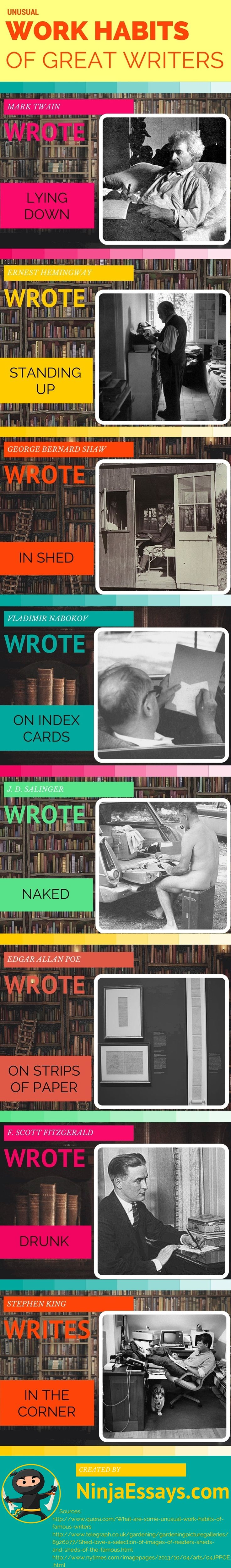images about productivity for writers unusual work habits of great writers