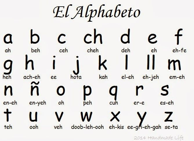 33 Best Alphabet Images On Pinterest | Spanish Alphabet, Teaching