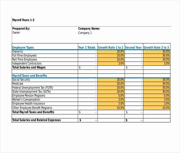 Budget Proposal Template Excel Fresh 8 Financial Bud Templates Sample Example Word Financial Plan Template Financial Budget Business Budget Template
