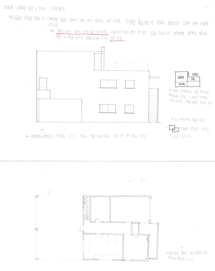 므동의 스튜디오, 1931 / 되스부르크(MAISON-ATELIER DE THEO VAN DOESBURG)  _Square proportion & cross