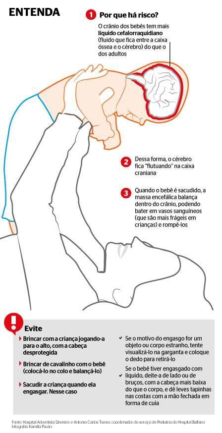 Sacudir bebês pode causar lesões cerebrais e deixar sequelas
