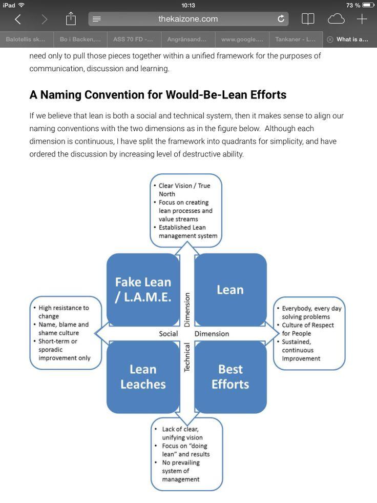 how to make fake lean