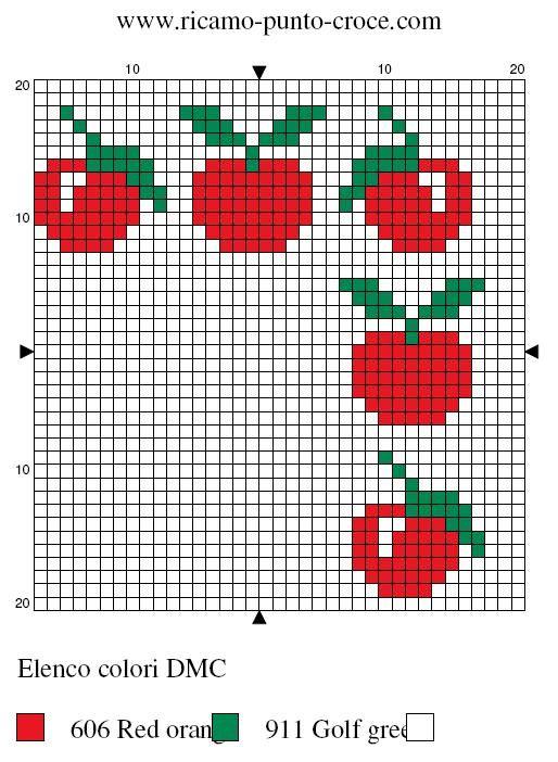 cuisine - kitchen - frise - point de croix - cross stitch - Blog : http://broderiemimie44.canalblog.com/