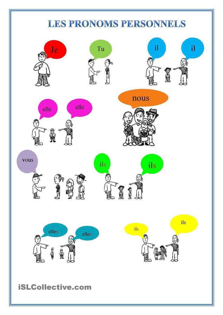pronoms personnels