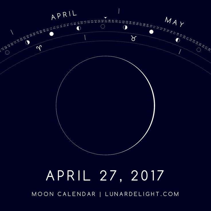 Thursday, April 27 @ 07:20 GMT  Waxing Crescent - Illumination: 1%  Next Full Moon: Wednesday, May 10 @ 21:43 GMT Next New Moon: Thursday, May 25 @ 19:46 GMT
