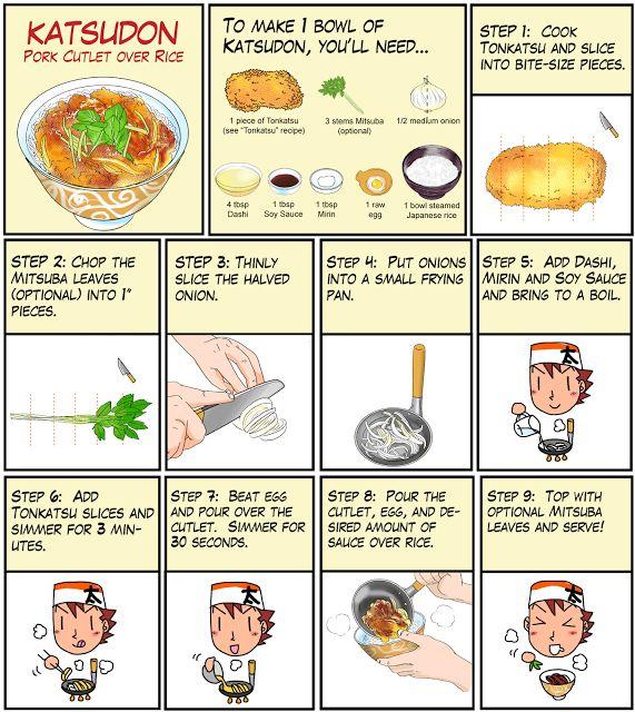 In Japan etc e tal - japanese recipe comics