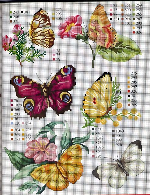Many small, colorful butterflies. Artistic application possibilities for beadwork, cross stitch, needlepoint etc...