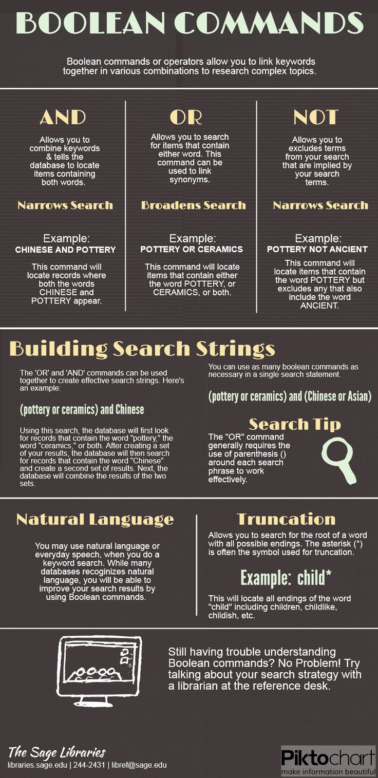 Best Library Infographics Images On Pinterest  Gym Writing And  Wiki Process Description Essay Lyric Essays Are An Important Form Of Descriptive  Essays In The Dialectic Form Of The Essay Which Is Commonly Used In  Science Essays also Topics English Essay  Argument Essay Paper Outline