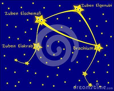 libra constellation - Google Search