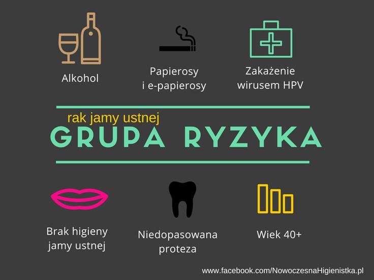 Rak jamy ustnej oral cancer