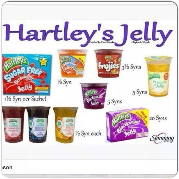 Jelly Syns Sw Slimming World Syns Pinterest Jelly
