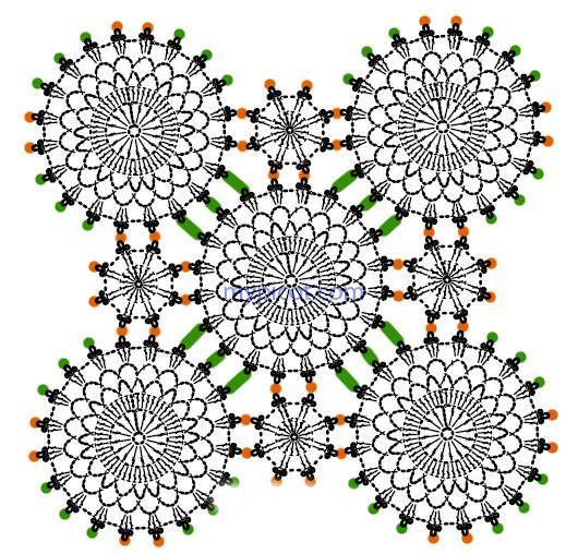 výstavba kruhových pletacích vzorů