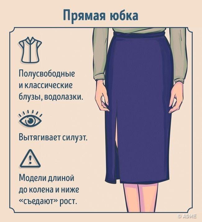 Как выбрать идеальную юбку по типу фигуры