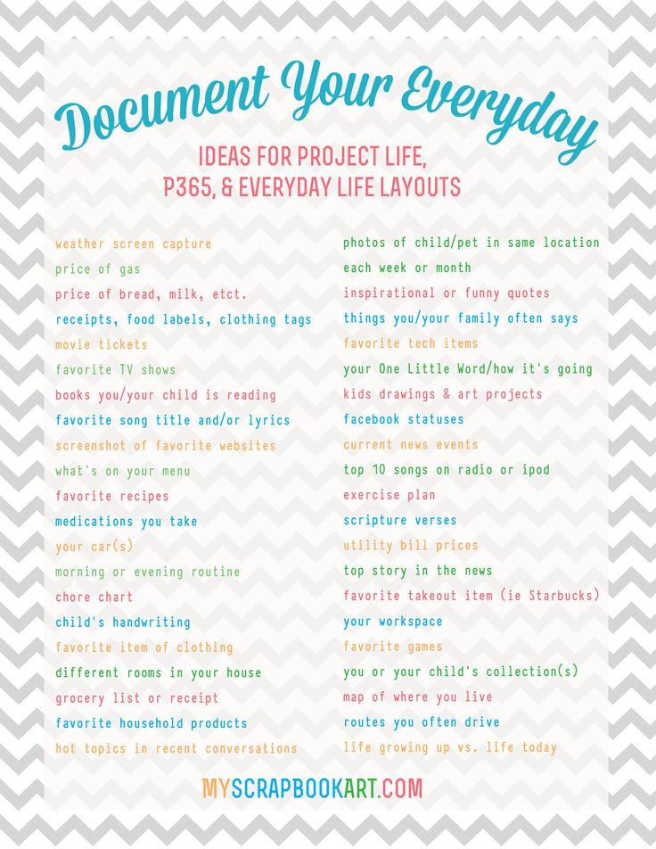 ideas to document your everyday    [ One Velvet Morning ] | Project Life Freebies, Printables & Mixed Media Collage