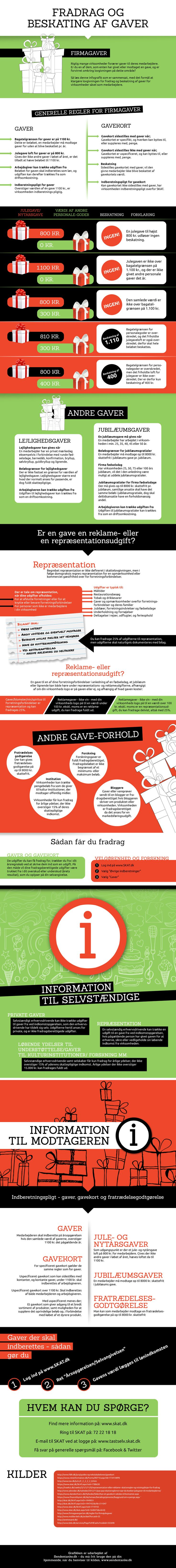 firmagaver-regler-gavekort-infografik