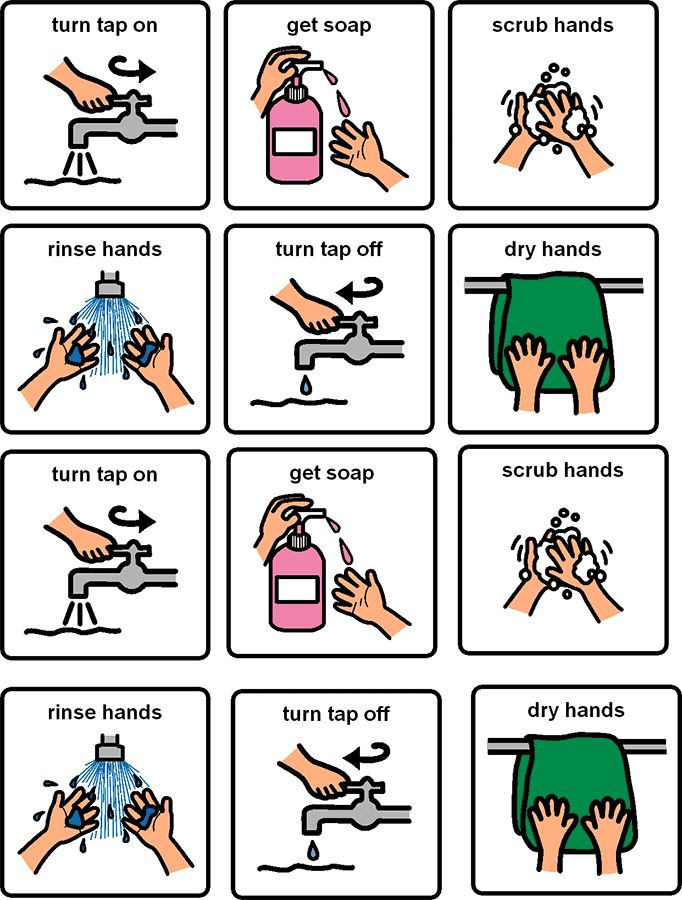 Wash hands routine visuals for printing