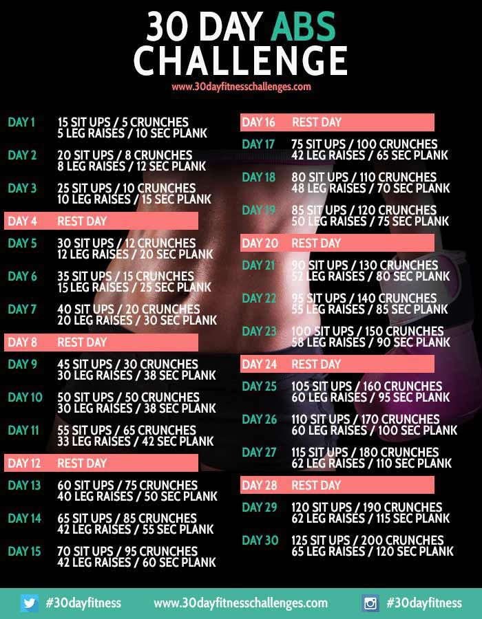 This 30 day abs challenge has been designed to help you tone up your abs and stomach area to get the flat defined look you always wanted. Abs challenge works
