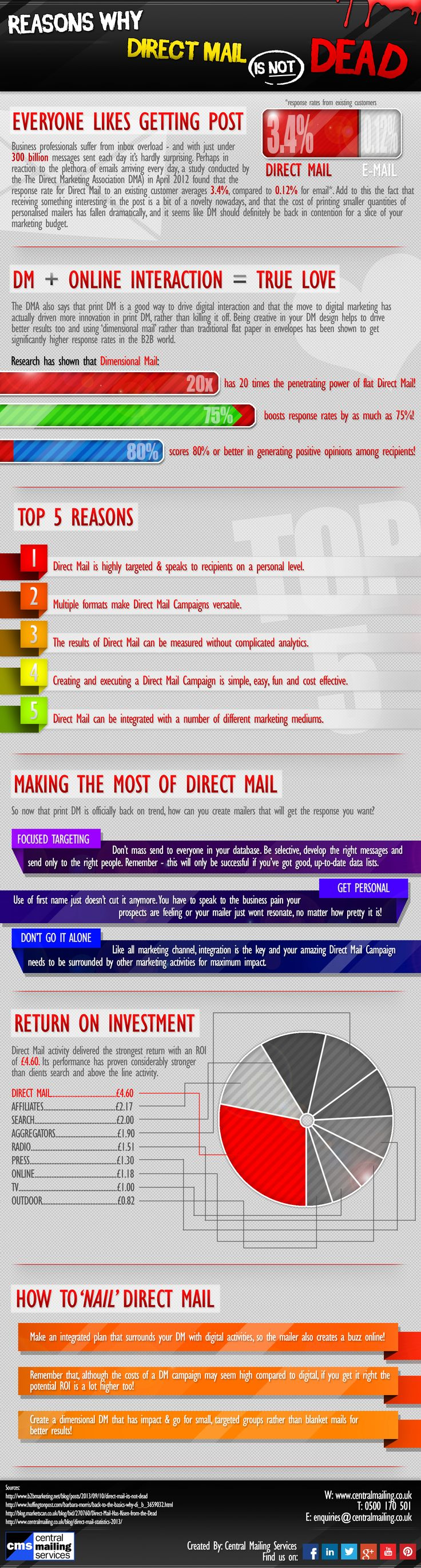 Business professionals suffer from inbox overload