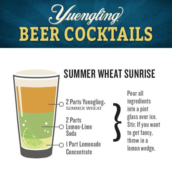 Perfect summer beer cocktail!