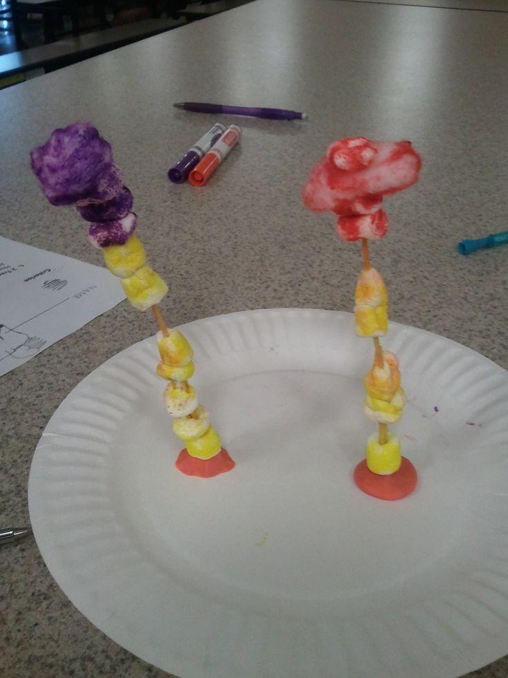 Tree Stem Project Challenge- Dr. Seuss Activities for School