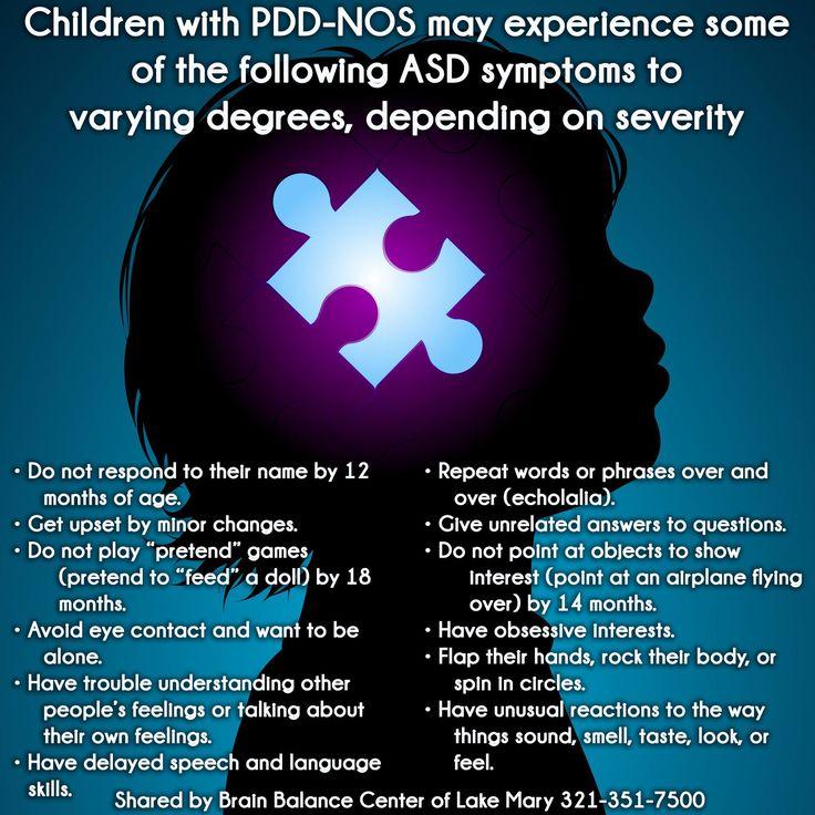 Pervasive Development Disorders (PPDs)