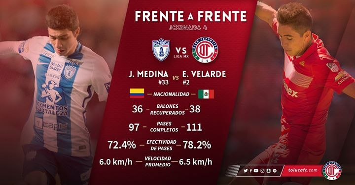 Nuestro zaguero Efraín Velarde     en el frente a frente de nuestro partido de esta noche. ⚽️😈🇦🇹 #SiempreconelRojo #fashion #style #stylish #love #me #cute #photooftheday #nails #hair #beauty #beautiful #design #model #dress #shoes #heels #styles #outfit #purse #jewelry #shopping #glam #cheerfriends #bestfriends #cheer #friends #indianapolis #cheerleader #allstarcheer #cheercomp  #sale #shop #onlineshopping #dance #cheers #cheerislife #beautyproducts #hairgoals #pink #hotpink #sparkle…