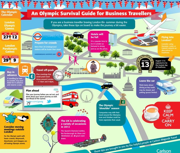 Infographic The Key Economic Policies Put Forward By: 71 Best Cultural Infographics Images On Pinterest