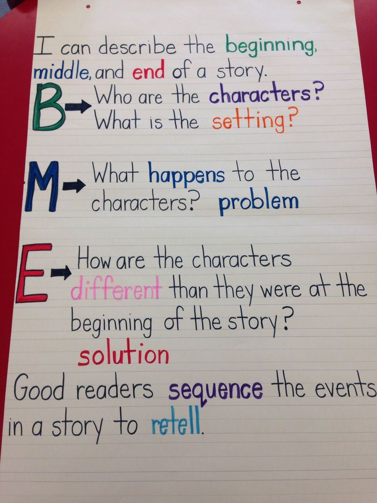 Sequencing charts for writing a story