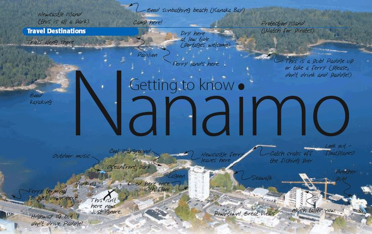 movetonanimo.com - Real information about buying and selling residential and commercial realestate on Vancouver Island by local Realtor Ryan Coffey