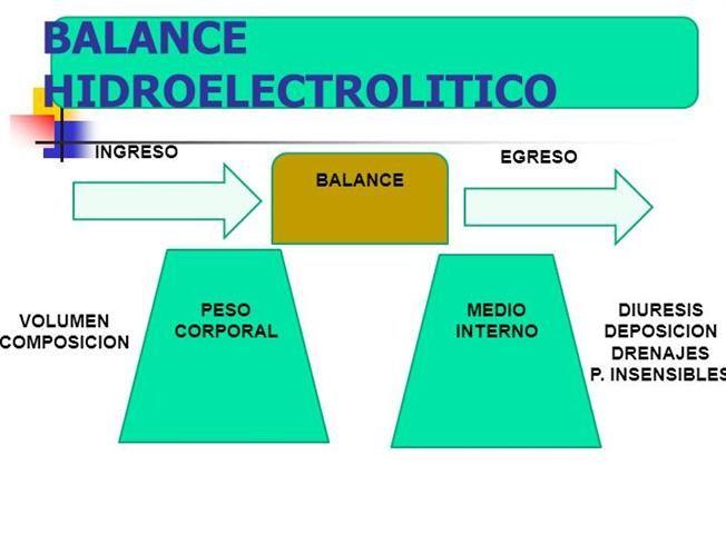 Presentacion-Liquidos-Y-Electrolitos-Yaris |authorSTREAM