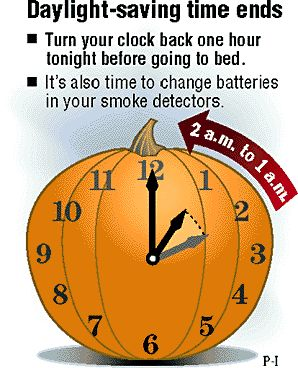 Don't forget to set your clocks back an hour for the end of day light saving. Another hour of sleep? We're not complaining!