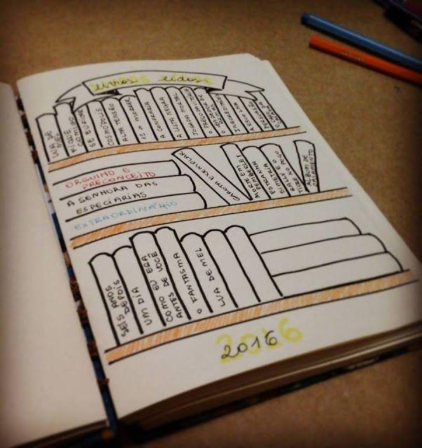 Bullet Journal - O que é e como fazer