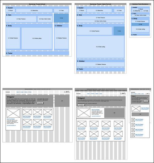 Best Wireframing And Storyboarding Images On   Grid