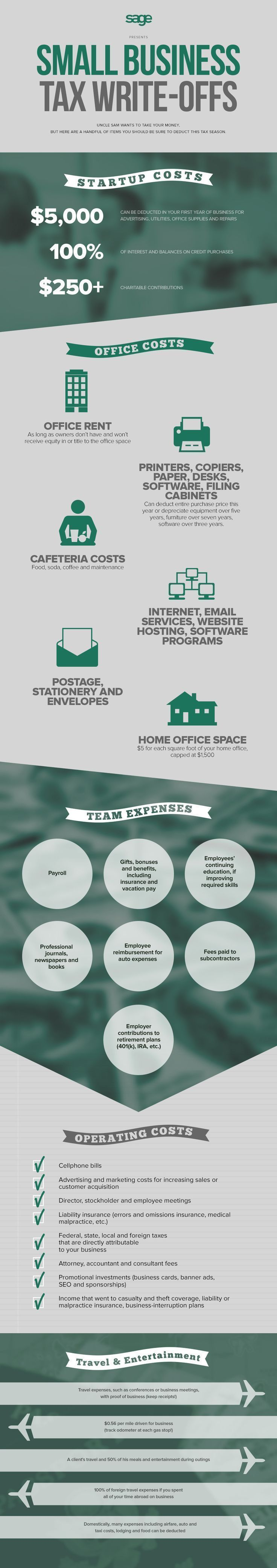 small business tax infographic   Re-Pinned by your friends and partners at http://www.partnersss.com/