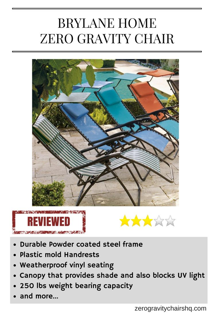 [REVIEW] Brylane Home Zero Gravity Chair | Durable Powder coated steel frame | Plastic mold Hand rests | Weatherproof vinyl seating | Canopy that provides shade and also blocks UV light | 250 lbs weight bearing capacity | and more...