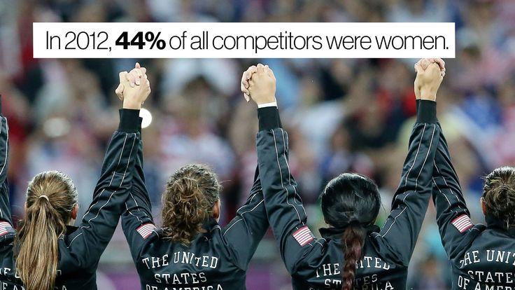 2分で分かるオリンピック女子競技の歴史